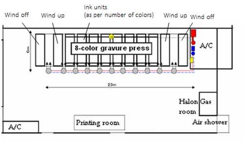 Gravure-printing-drawing