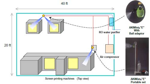 Humidification-system-in-Screen-printing