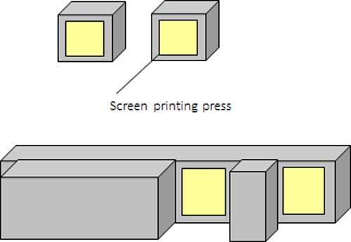 Screen-printing-machine-top-view