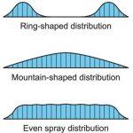 Spray-Distribution-illustration