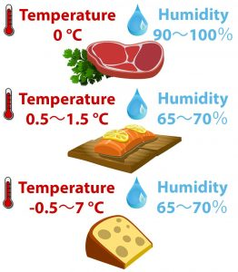 humidity for meat, fish and cheese