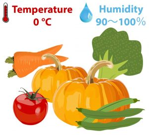 humidity for vegetables